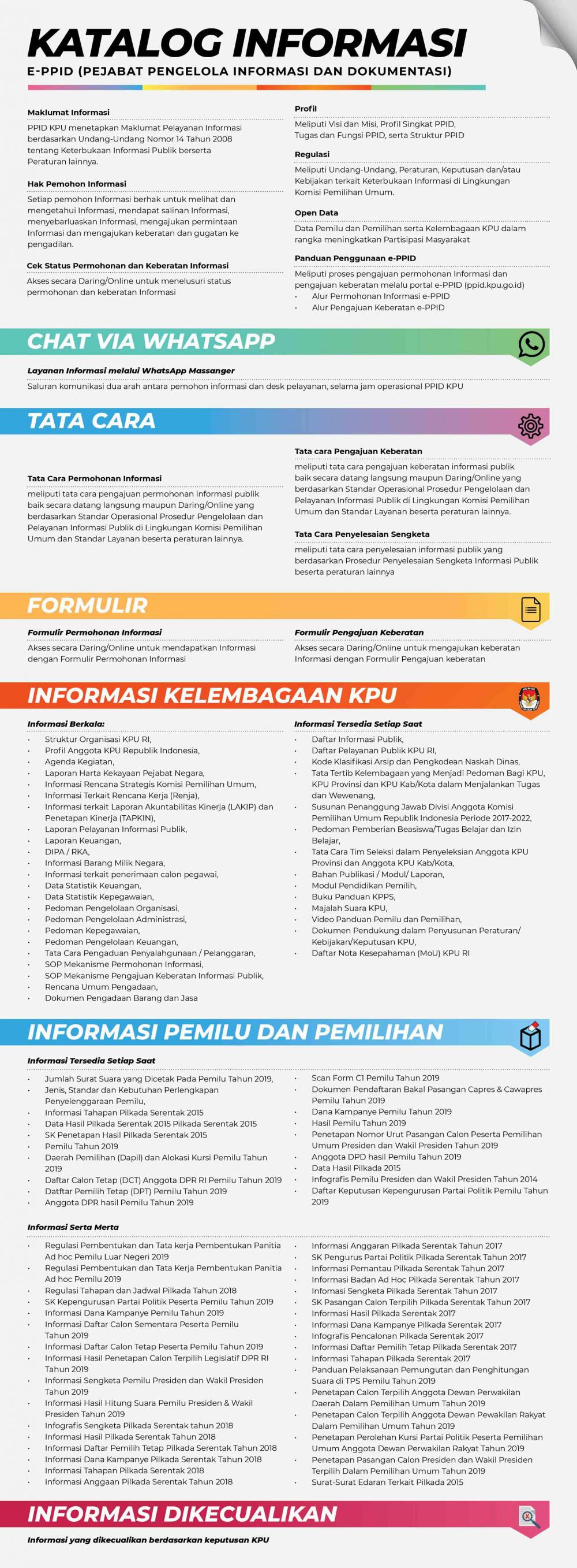 Katalog Informasi